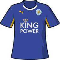 Leicester City 2015/16 season preview